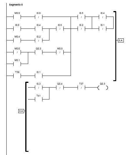 Sviluppo Software PLC